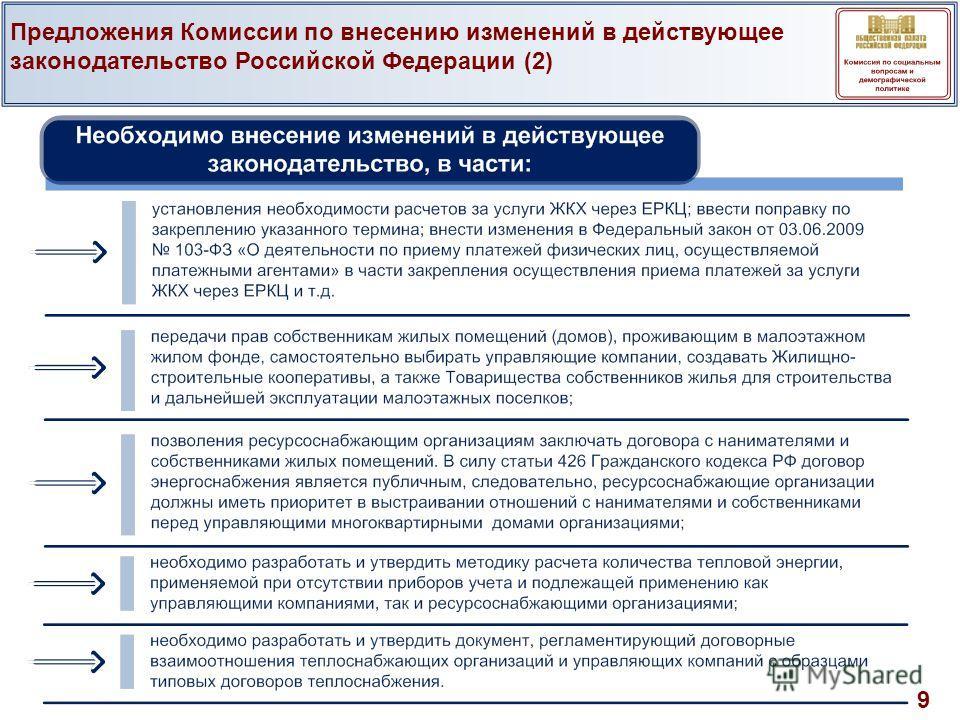9 Предложения Комиссии по внесению изменений в действующее законодательство Российской Федерации (2)