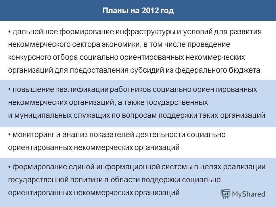Планы на 2012 год дальнейшее формирование инфраструктуры и условий для развития некоммерческого сектора экономики, в том числе проведение конкурсного отбора социально ориентированных некоммерческих организаций для предоставления субсидий из федеральн