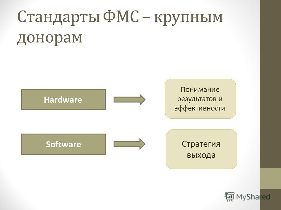 Стандарты ФМС – крупным донорам Hardware Software Понимание результатов и эффективности Стратегия выхода