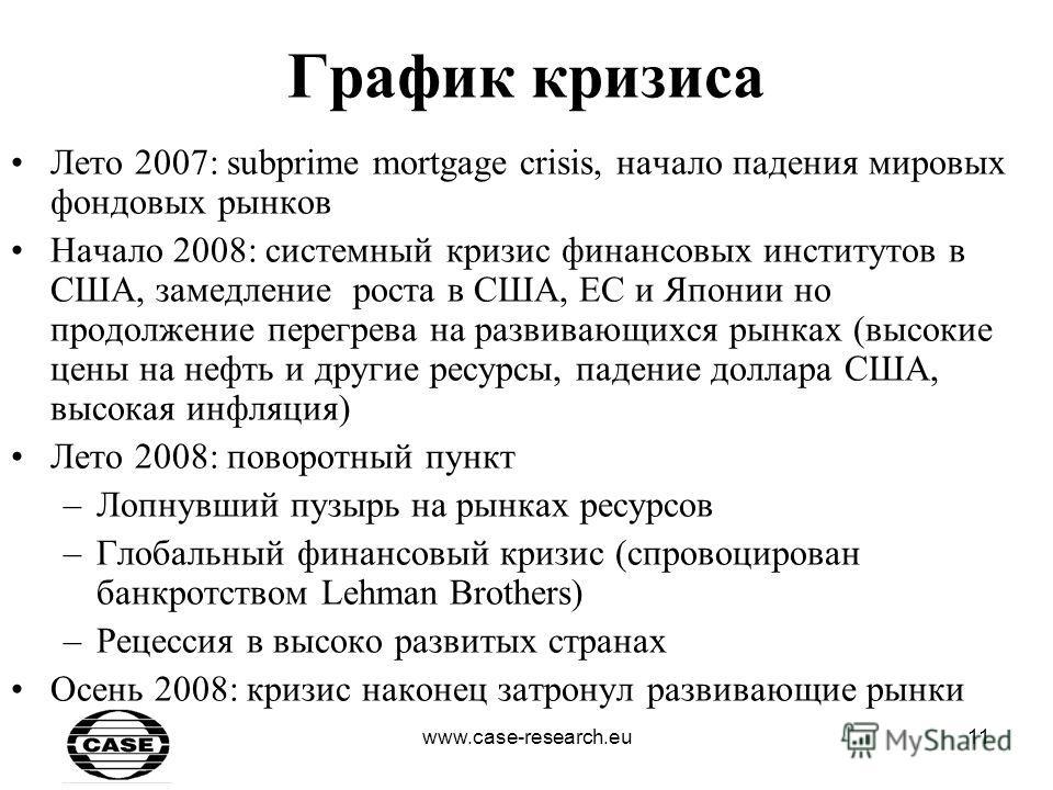 www.case-research.eu11 График кризиса Лето 2007: subprime mortgage crisis, начало падения мировых фондовых рынков Начало 2008: системный кризис финансовых институтов в США, замедление роста в США, ЕС и Японии но продолжение перегрева на развивающихся