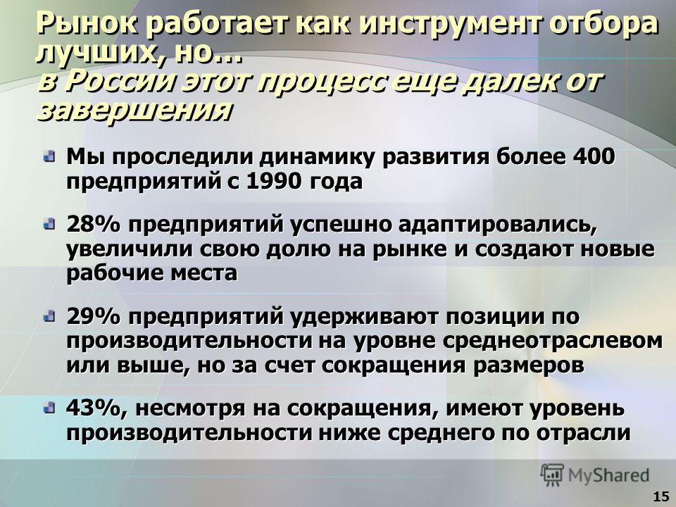 15 Рынок работает как инструмент отбора лучших, но… в России этот процесс еще далек от завершения Мы проследили динамику развития более 400 предприятий с 1990 года 28% предприятий успешно адаптировались, увеличили свою долю на рынке и создают новые р