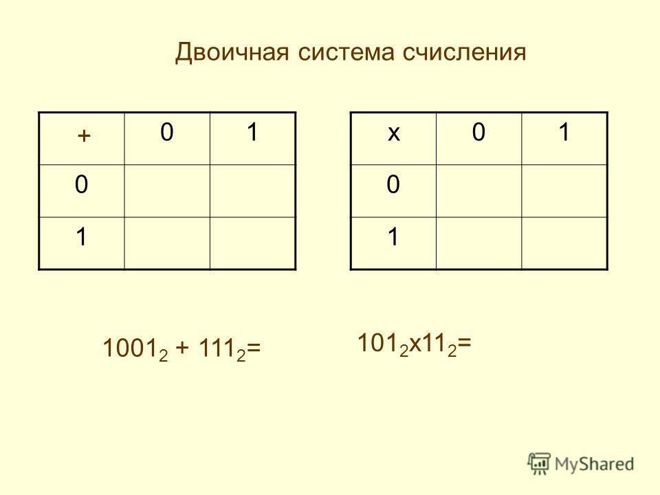 Урок 22 Действия с числами в различных системах счисления