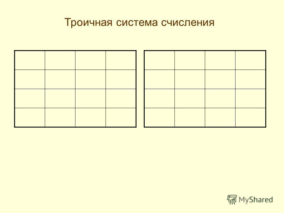 01 0 1 х01 0 1 + Двоичная система счисления 1001 2 + 111 2 = 101 2 х11 2 =