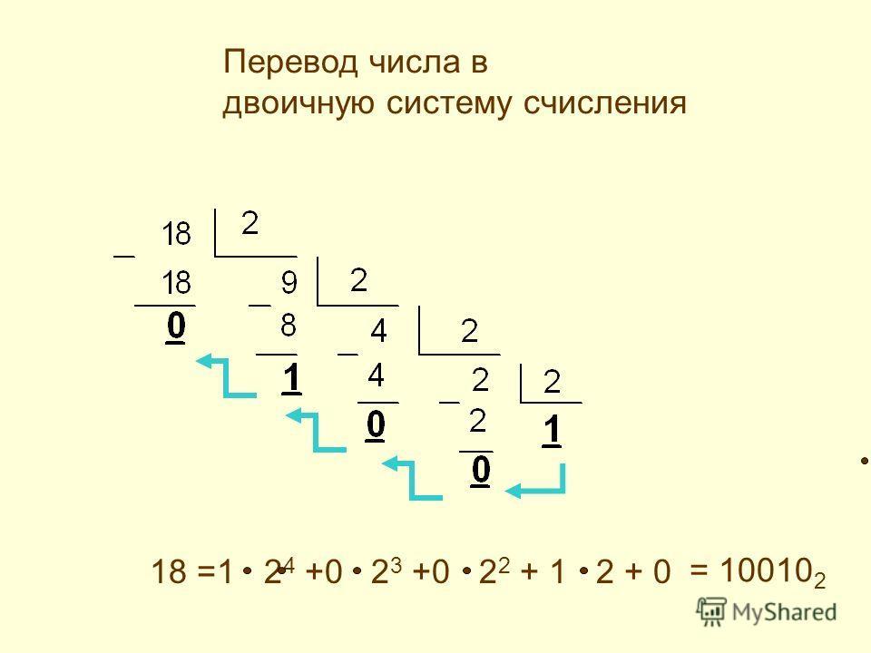 Запись числа в двоичной системе счисления 1 2 3 +0 2 2 + 1 2 +1 = Запись числа в троичной системе счисления 1 3 4 + 2 3 3 +1 3 2 + 1 3 +1 =