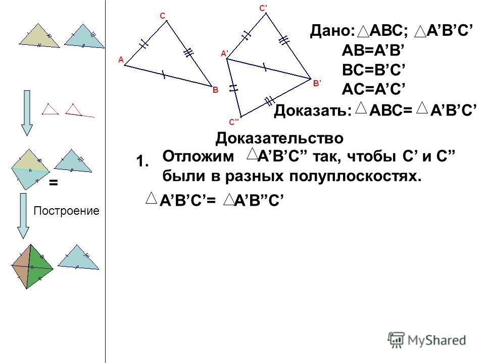 Дано: АВС; ABC AB=AB BC=BC AC=AC Доказать:АВС= ABC Доказательство 1. Построение = АВС= ABC Отложим ABC так, чтобы C и C были в разных полуплоскостях.