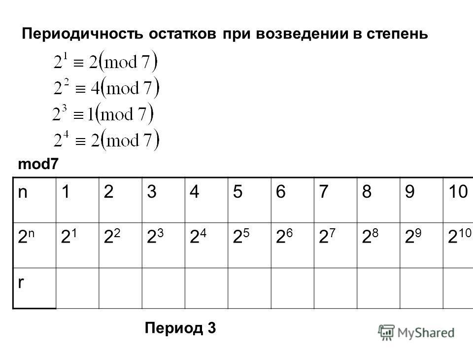 mod7 n12345678910 2n2n 21212 2323 2424 2525 2626 2727 2828 2929 2 10 r Периодичность остатков при возведении в степень Период 3