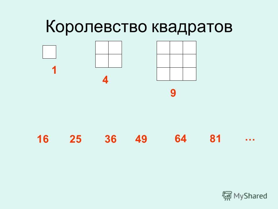 Королевство квадратов 1 9 4 361625 64 49 81 …