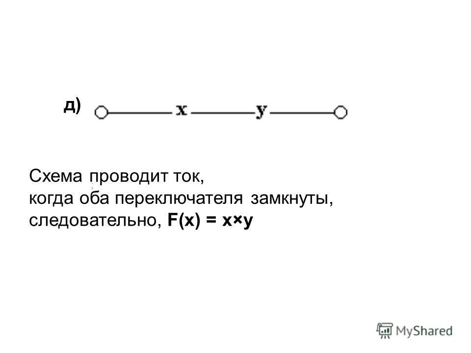 ; д) Схема проводит ток, когда оба переключателя замкнуты, следовательно, F(x) = x×y