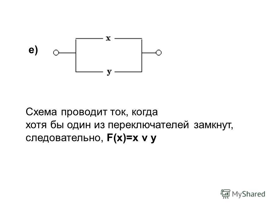 е) Схема проводит ток, когда хотя бы один из переключателей замкнут, следовательно, F(x)=x v y