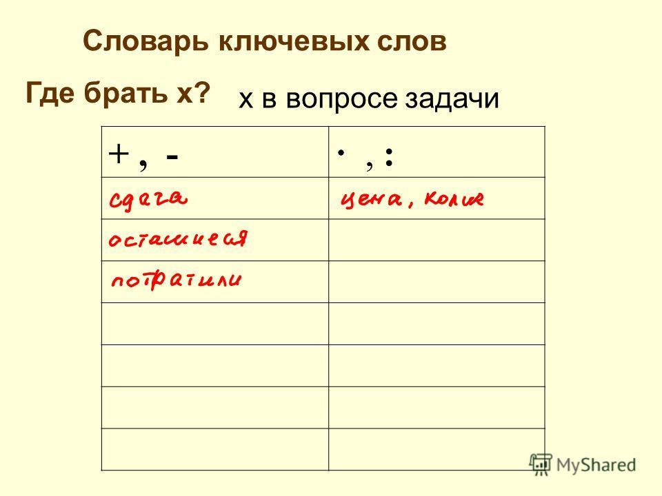 Словарь ключевых слов +, -, : Где брать х? х в вопросе задачи
