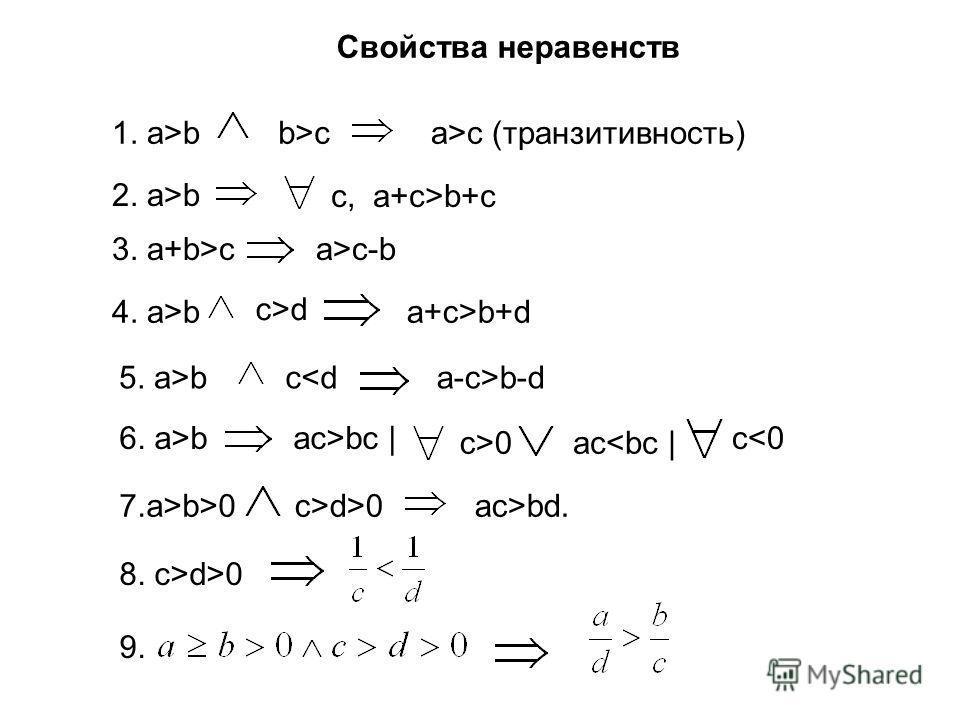 1. a>bb>cb>c a>c (транзитивность) 2. a>b Свойства неравенств с, a+c>b+c 3. a+b>ca>c-ba>c-b 4. a>b c>dc>d a+c>b+da+c>b+d 5. a>bcb-d 6. a>bac>bc   c>0ac0 c>d>0ac>bd. 8. c>d>0 9.