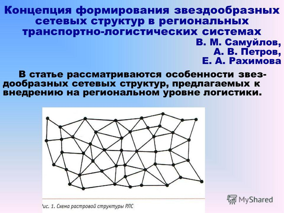 Концепция формирования звездообразных сетевых структур в региональных транспортно-логистических системах В. М. Самуйлов, А. В. Петров, Е. А. Рахимова В статье рассматриваются особенности звез- дообразных сетевых структур, предлагаемых к внедрению на