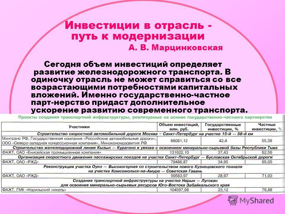Инвестиции в отрасль - путь к модернизации А. В. Марцинковская Сегодня объем инвестиций определяет развитие железнодорожного транспорта. В одиночку отрасль не может справиться со все возрастающими потребностями капитальных вложений. Именно государств