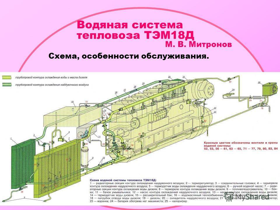Водяная система тепловоза ТЭМ18Д М. В. Митронов Схема, особенности обслуживания.