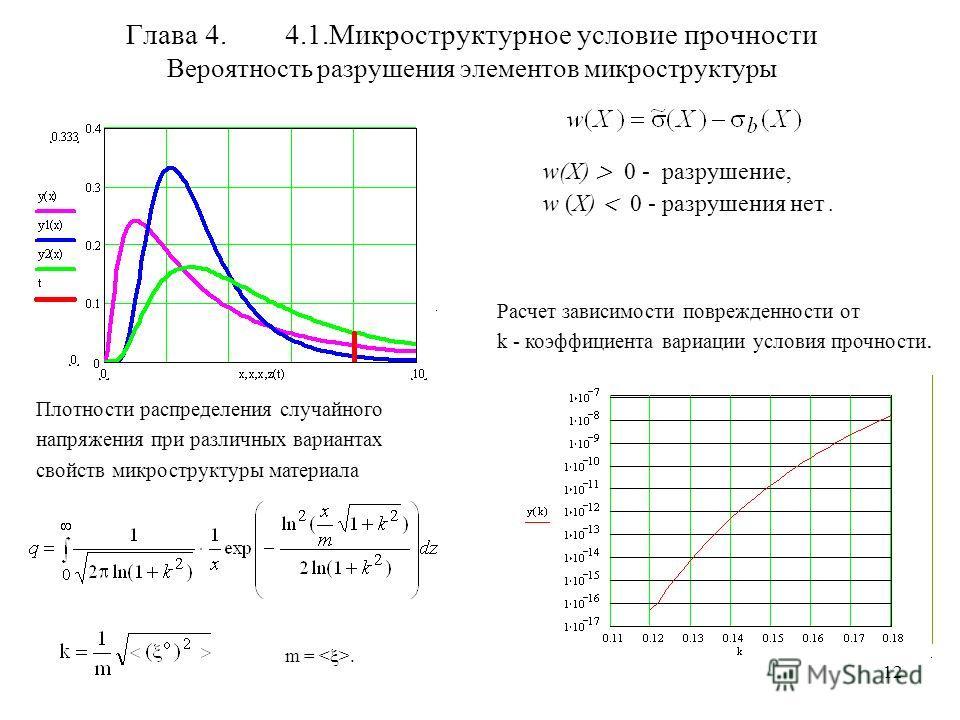 12 Глава 4. 4.1.Микроструктурное условие прочности Вероятность разрушения элементов микроструктуры Плотности распределения случайного напряжения при различных вариантах свойств микроструктуры материала m =. Расчет зависимости поврежденности от k - ко
