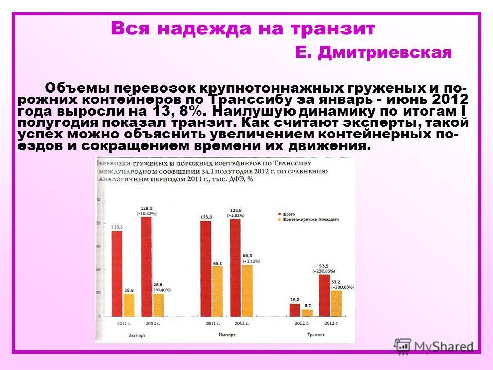 Вся надежда на транзит Е. Дмитриевская Объемы перевозок крупнотоннажных груженых и по- рожних контейнеров по Транссибу за январь - июнь 2012 года выросли на 13, 8%. Наилушую динамику по итогам I полугодия показал транзит. Как считают эксперты, такой
