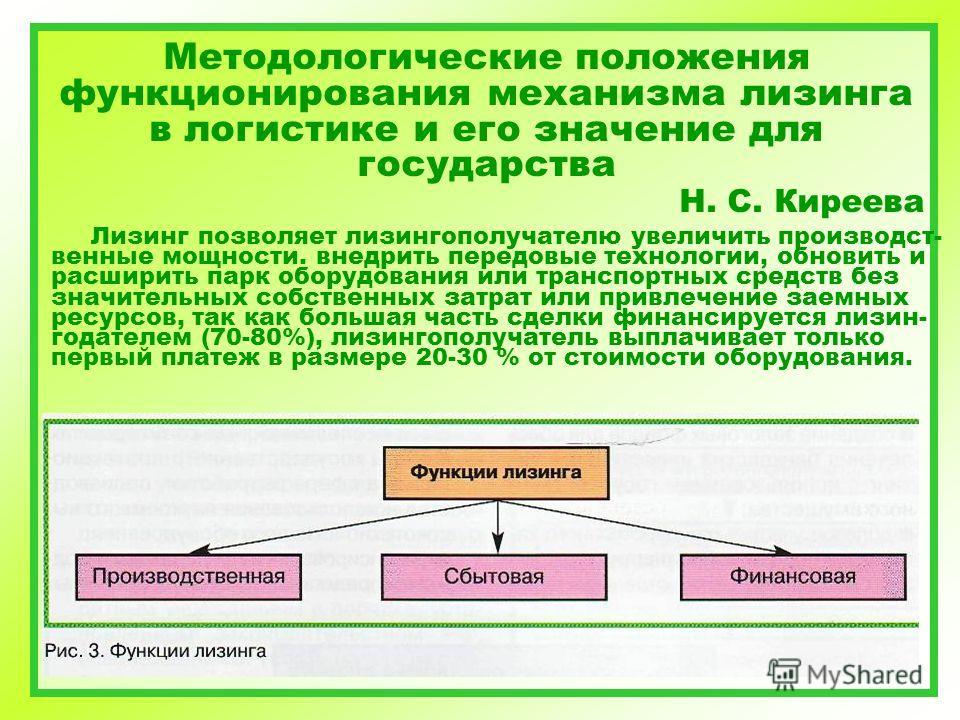 Методологические положения функционирования механизма лизинга в логистике и его значение для государства Н. С. Киреева Лизинг позволяет лизингополучателю увеличить производст- венные мощности. внедрить передовые технологии, обновить и расширить парк