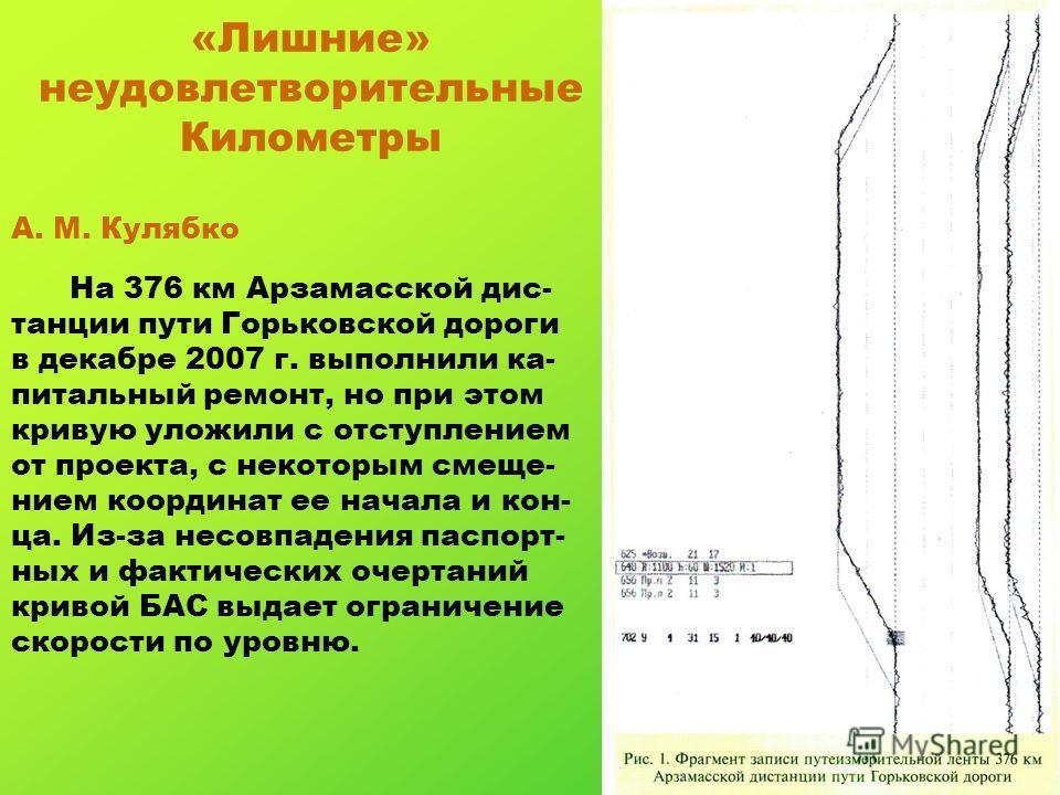 «Лишние» неудовлетворительные Километры А. М. Кулябко На 376 км Арзамасской дис- танции пути Горьковской дороги в декабре 2007 г. выполнили ка- питальный ремонт, но при этом кривую уложили с отступлением от проекта, с некоторым смеще- нием координат