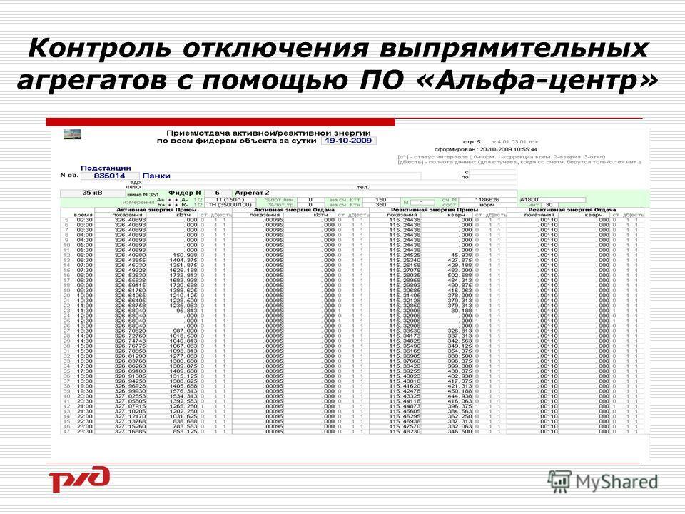 Контроль отключения выпрямительных агрегатов с помощью ПО «Альфа-центр»