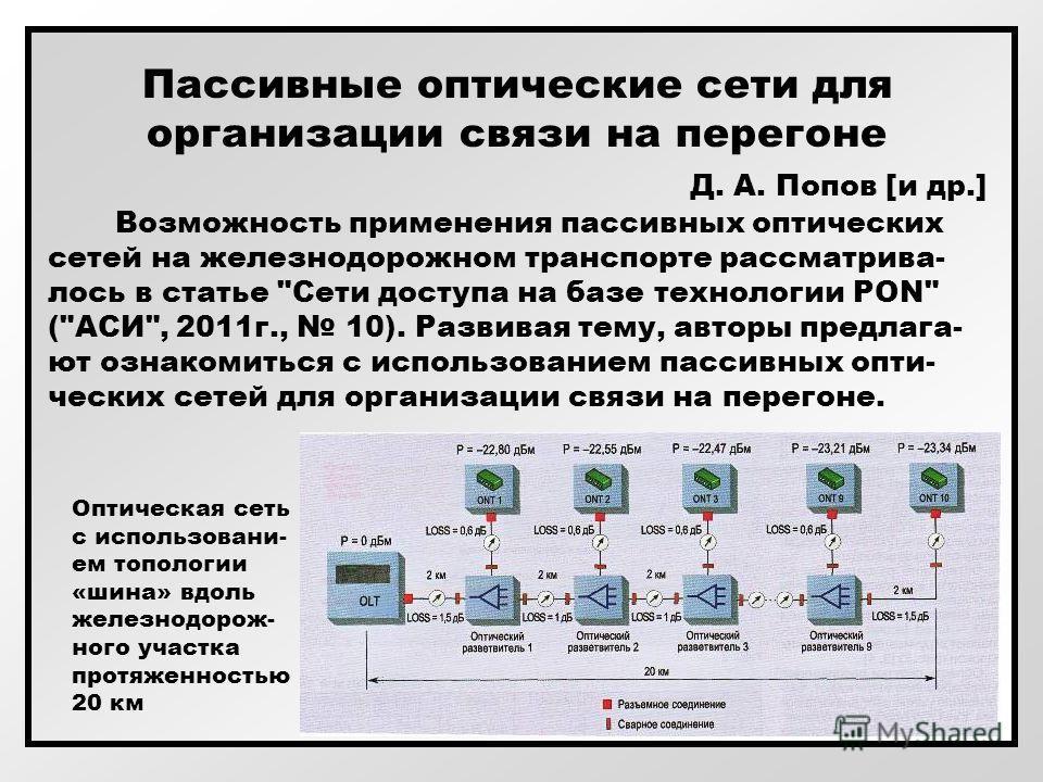 Пассивные оптические сети для организации связи на перегоне Д. А. Попов [и др.] Возможность применения пассивных оптических сетей на железнодорожном транспорте рассматрива- лось в статье