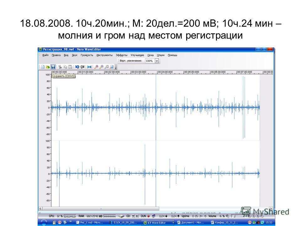 18.08.2008. 10ч.20мин.; М: 20дел.=200 мВ; 10ч.24 мин – молния и гром над местом регистрации