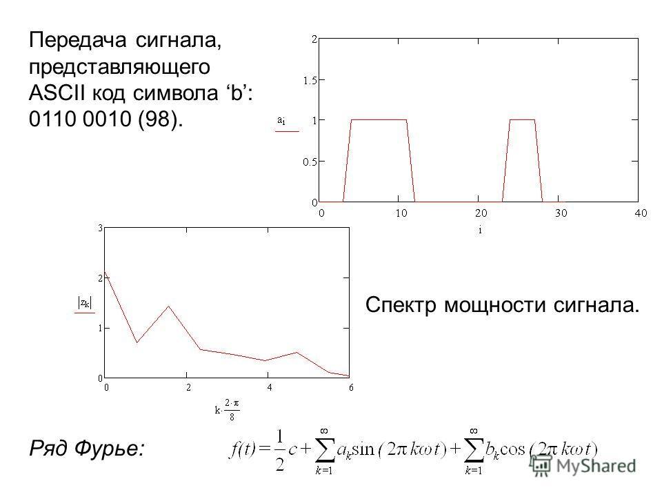 Передача сигнала, представляющего ASCII код символа b: 0110 0010 (98). Спектр мощности сигнала. Ряд Фурье: