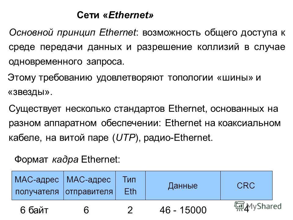 Сети «Ethernet» Основной принцип Ethernet: возможность общего доступа к среде передачи данных и разрешение коллизий в случае одновременного запроса. Этому требованию удовлетворяют топологии «шины» и «звезды». Существует несколько стандартов Ethernet,