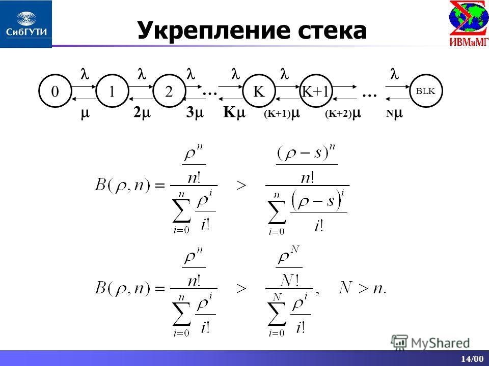 14/00 Укрепление стека 012 K … 2 K K+1 (K+1) BLK N … 3 (K+2)