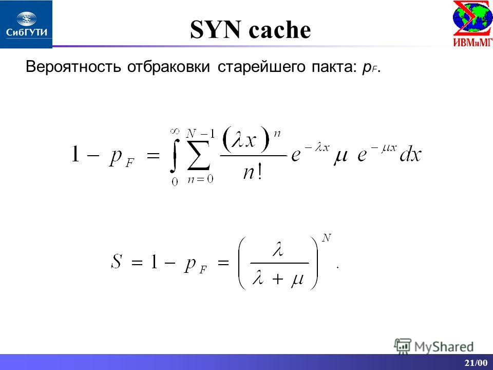 21/00 SYN cache Вероятность отбраковки старейшего пакта: p F.