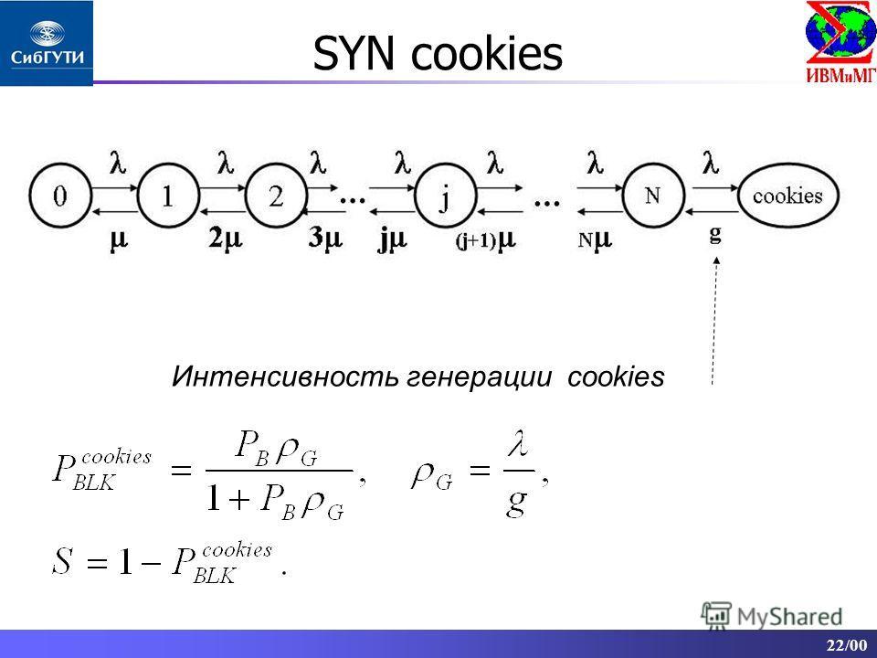 22/00 SYN cookies Интенсивность генерации cookies