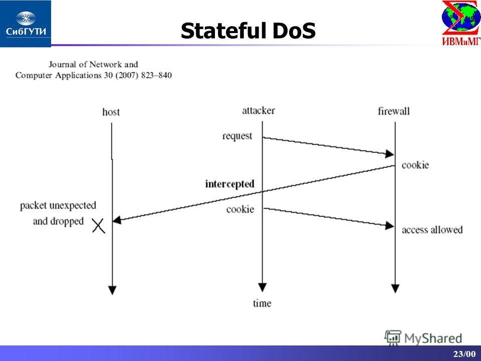 23/00 Stateful DoS