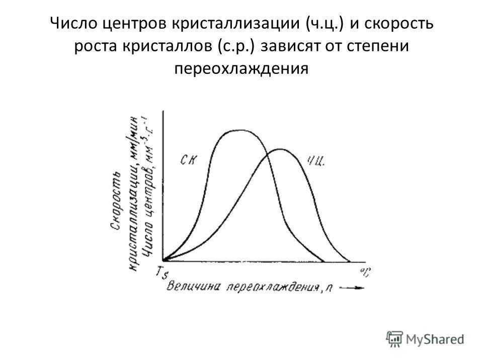 Число центров кристаллизации (ч.ц.) и скорость роста кристаллов (с.р.) зависят от степени переохлаждения
