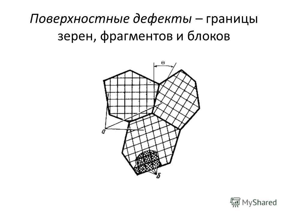 Поверхностные дефекты – границы зерен, фрагментов и блоков