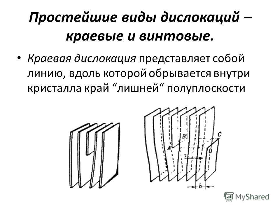 Простейшие виды дислокаций – краевые и винтовые. Краевая дислокация представляет собой линию, вдоль которой обрывается внутри кристалла край лишней полуплоскости