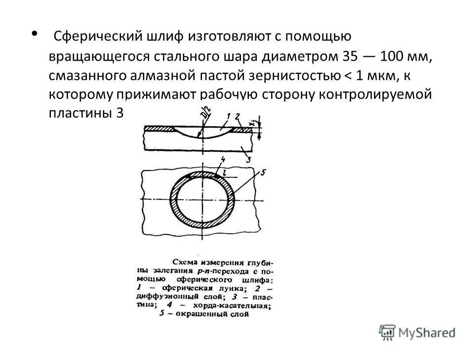 Сферический шлиф изготовляют с помощью вращающегося стального шара диаметром 35 100 мм, смазанного алмазной пастой зернистостью < 1 мкм, к которому прижимают рабочую сторону контролируемой пластины 3