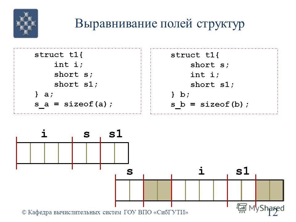 Выравнивание полей структур © Кафедра вычислительных систем ГОУ ВПО «СибГУТИ» 12 struct t1{ int i; short s; short s1; } a; s_a = sizeof(a); struct t1{ short s; int i; short s1; } b; s_b = sizeof(b); iss1 is