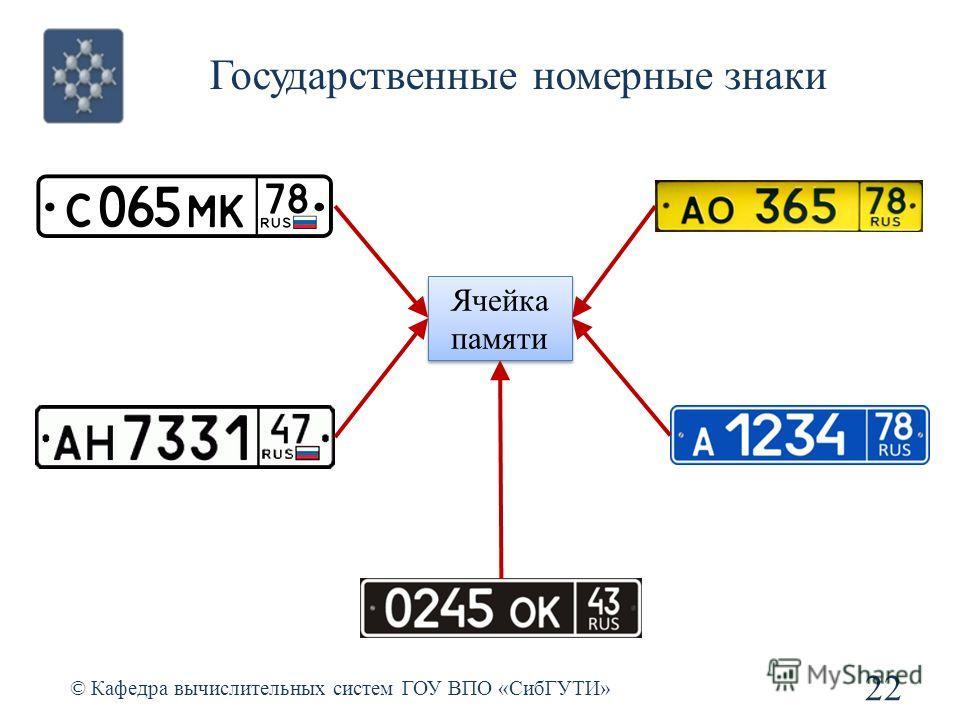 Государственные номерные знаки © Кафедра вычислительных систем ГОУ ВПО «СибГУТИ» 22 Ячейка памяти Ячейка памяти