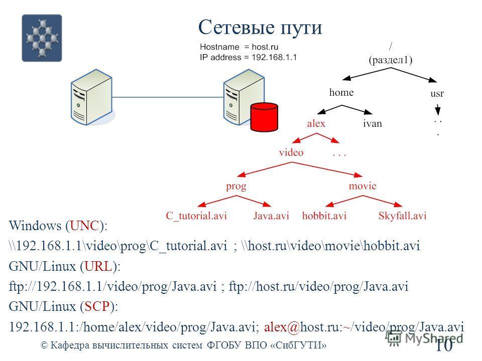 Сетевые пути © Кафедра вычислительных систем ФГОБУ ВПО «СибГУТИ» 10 Windows (UNC): \\192.168.1.1\video\prog\C_tutorial.avi ; \\host.ru\video\movie\hobbit.avi GNU/Linux (URL): ftp://192.168.1.1/video/prog/Java.avi ; ftp://host.ru/video/prog/Java.avi G