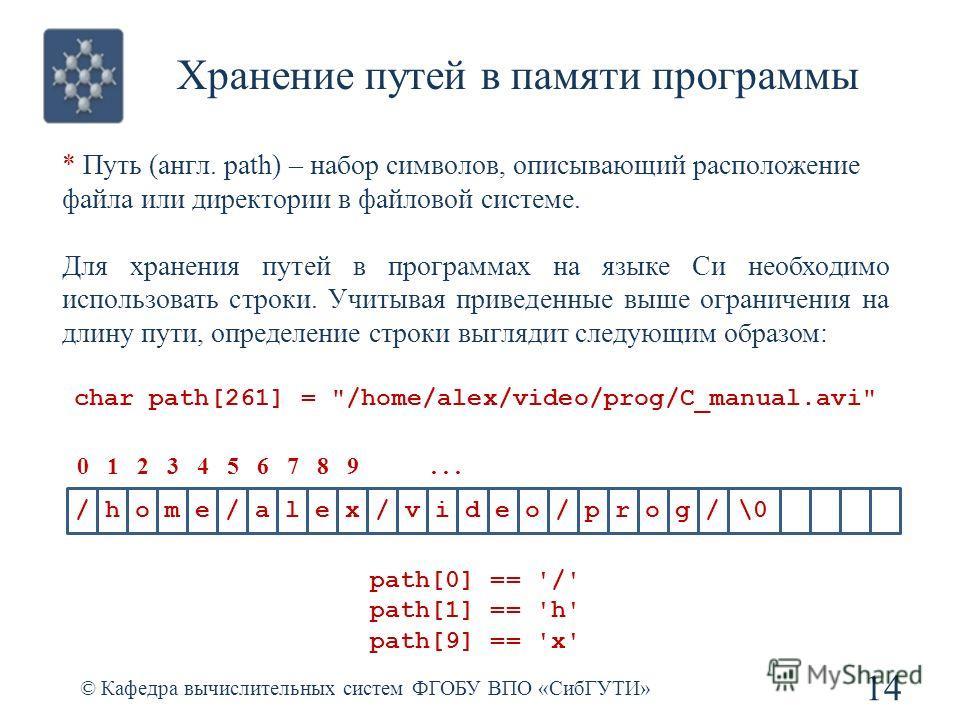 Хранение путей в памяти программы © Кафедра вычислительных систем ФГОБУ ВПО «СибГУТИ» 14 * Путь (англ. path) – набор символов, описывающий расположение файла или директории в файловой системе. Для хранения путей в программах на языке Си необходимо ис