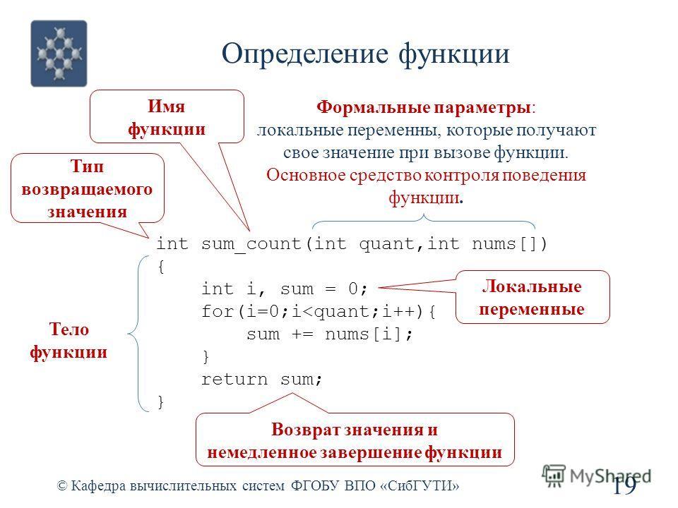 Определение функции © Кафедра вычислительных систем ФГОБУ ВПО «СибГУТИ» 19 int sum_count(int quant,int nums[]) { int i, sum = 0; for(i=0;i