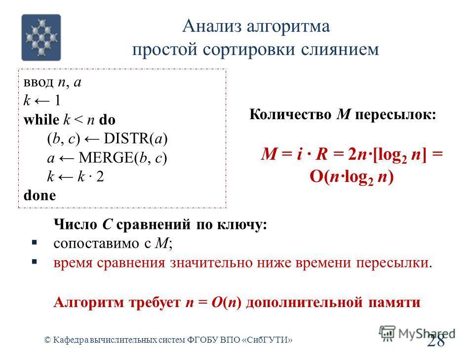 Анализ алгоритма простой сортировки слиянием 28 © Кафедра вычислительных систем ФГОБУ ВПО «СибГУТИ» Количество M пересылок: M = i R = 2n[log 2 n] = O(nlog 2 n) ввод n, a k 1 while k < n do (b, c) DISTR(a) a MERGE(b, c) k k 2 done Число C сравнений по
