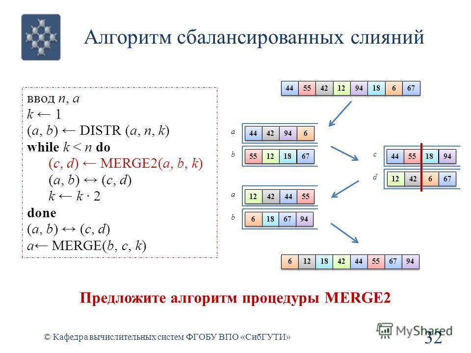 Алгоритм сбалансированных слияний 32 © Кафедра вычислительных систем ФГОБУ ВПО «СибГУТИ» ввод n, a k 1 (a, b) DISTR (a, n, k) while k < n do (c, d) MERGE2(a, b, k) (a, b) (c, d) k k 2 done (a, b) (c, d) a MERGE(b, c, k) Предложите алгоритм процедуры