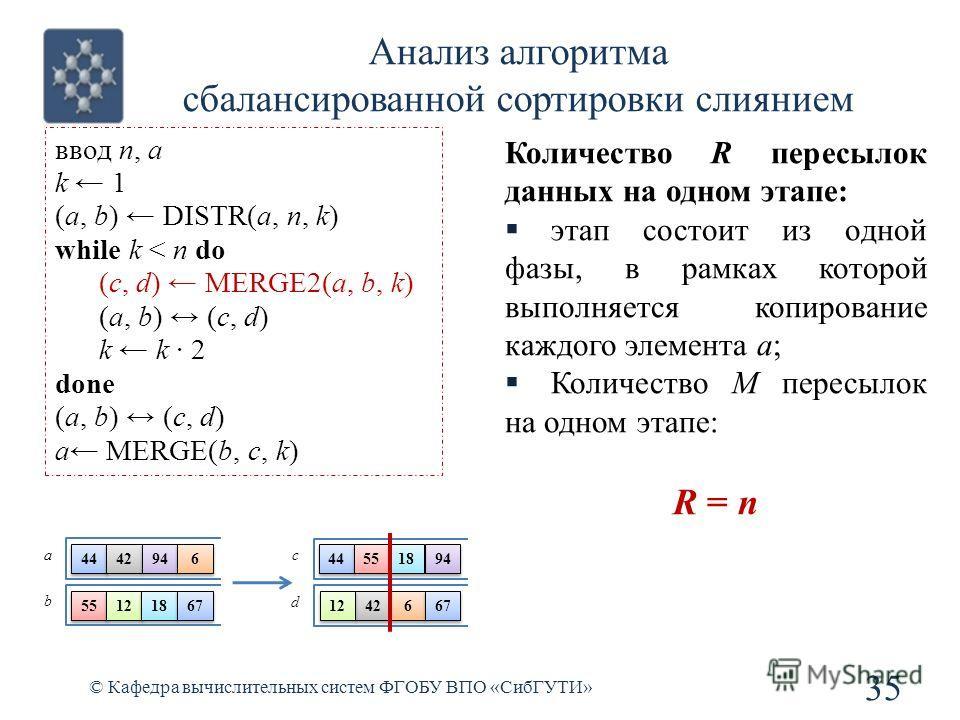 Анализ алгоритма сбалансированной сортировки слиянием 35 © Кафедра вычислительных систем ФГОБУ ВПО «СибГУТИ» Количество R пересылок данных на одном этапе: этап состоит из одной фазы, в рамках которой выполняется копирование каждого элемента a; Количе