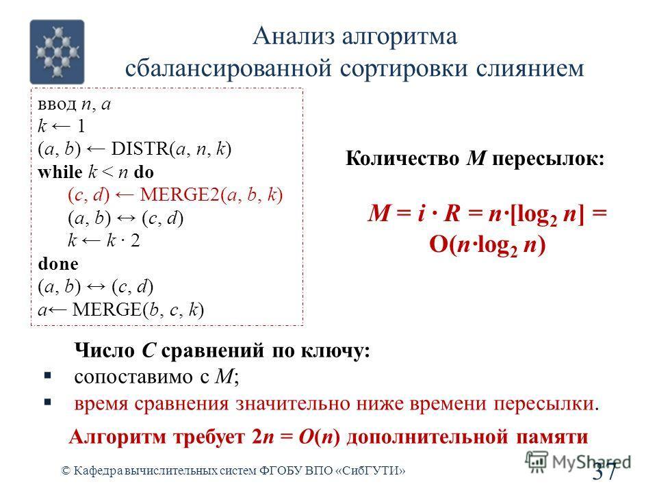 Анализ алгоритма сбалансированной сортировки слиянием 37 © Кафедра вычислительных систем ФГОБУ ВПО «СибГУТИ» Количество M пересылок: M = i R = n[log 2 n] = O(nlog 2 n) Число C сравнений по ключу: сопоставимо с M; время сравнения значительно ниже врем