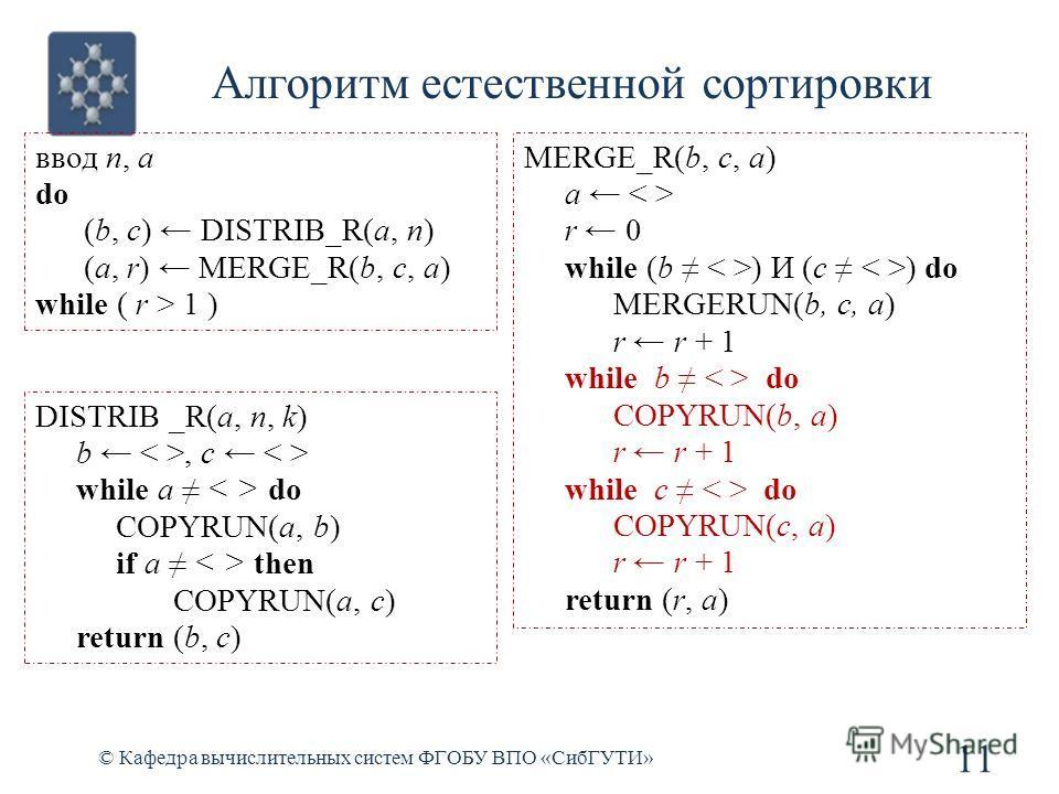 Алгоритм естественной сортировки 11 © Кафедра вычислительных систем ФГОБУ ВПО «СибГУТИ» ввод n, a do (b, c) DISTRIB_R(a, n) (a, r) MERGE_R(b, c, a) while ( r > 1 ) DISTRIB _R(a, n, k) b, c while a do COPYRUN(a, b) if a then COPYRUN(a, c) return (b, c