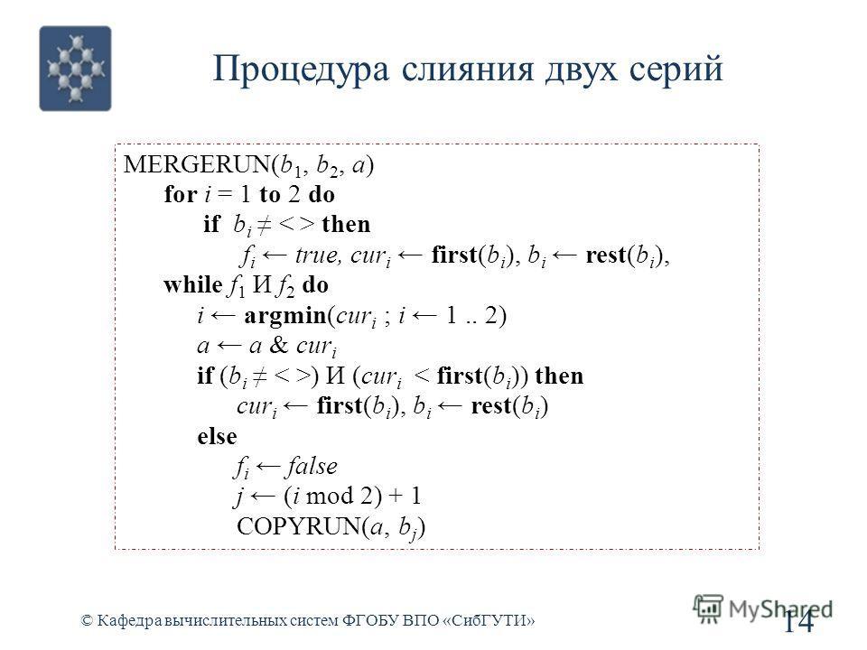 Процедура слияния двух серий 14 © Кафедра вычислительных систем ФГОБУ ВПО «СибГУТИ» MERGERUN(b 1, b 2, a) for i = 1 to 2 do if b i then f i true, cur i first(b i ), b i rest(b i ), while f 1 И f 2 do i argmin(cur i ; i 1.. 2) a a & cur i if (b i ) И