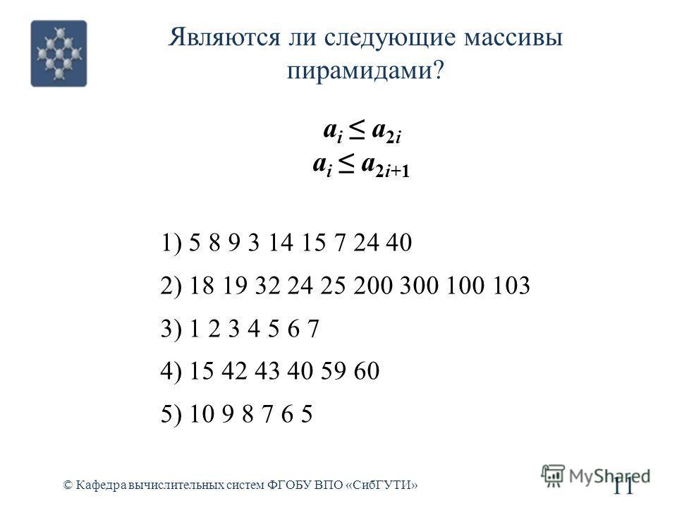 Являются ли следующие массивы пирамидами? 11 © Кафедра вычислительных систем ФГОБУ ВПО «СибГУТИ» a i a 2i a i a 2i+1 1) 5 8 9 3 14 15 7 24 40 2) 18 19 32 24 25 200 300 100 103 3) 1 2 3 4 5 6 7 4) 15 42 43 40 59 60 5) 10 9 8 7 6 5