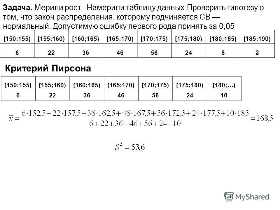 Задача. Мерили рост. Намерили таблицу данных.Проверить гипотезу о том, что закон распределения, которому подчиняется CВ нормальный. Допустимую ошибку первого рода принять за 0,05 [150;155)[155;160)[160;165)[165;170)[170;175)[175;180)[180;185)[185;190