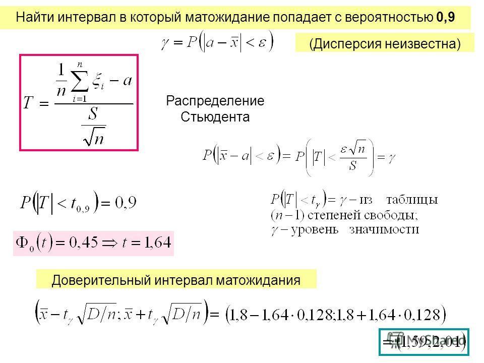 (Дисперсия неизвестна) Доверительный интервал матожидания Найти интервал в который матожидание попадает с вероятностью 0,9 Распределение Стьюдента