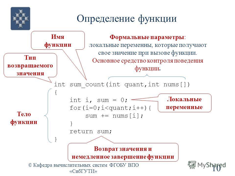 Определение функции © Кафедра вычислительных систем ФГОБУ ВПО «СибГУТИ» 10 int sum_count(int quant,int nums[]) { int i, sum = 0; for(i=0;i